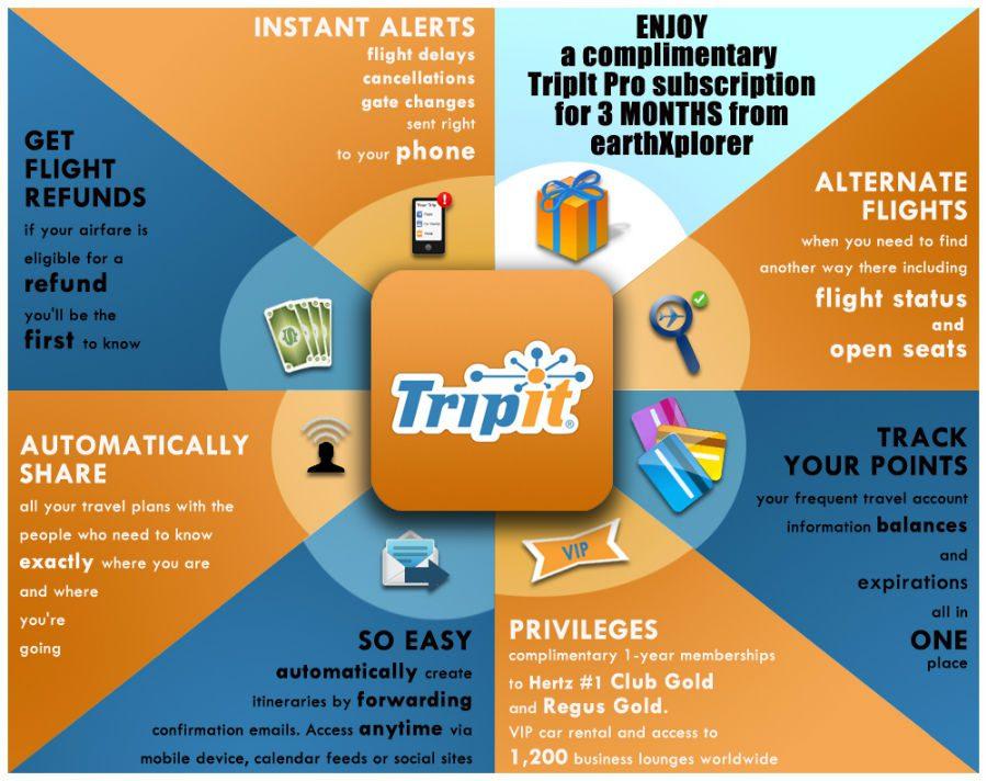 tripIt_app